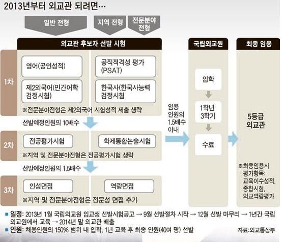 daum_net_20120102_172647.jpg